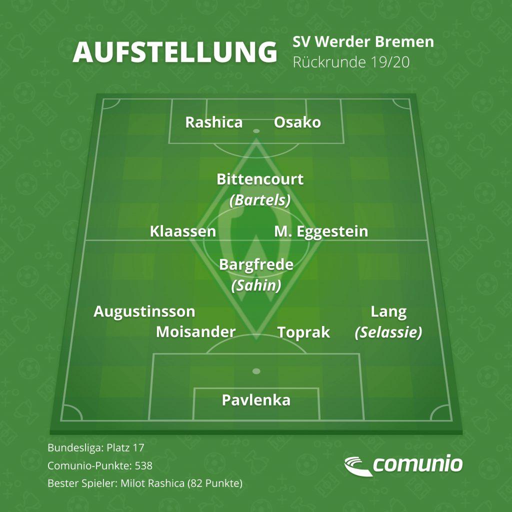 voraussichtliche Aufstellung Werder Bremen