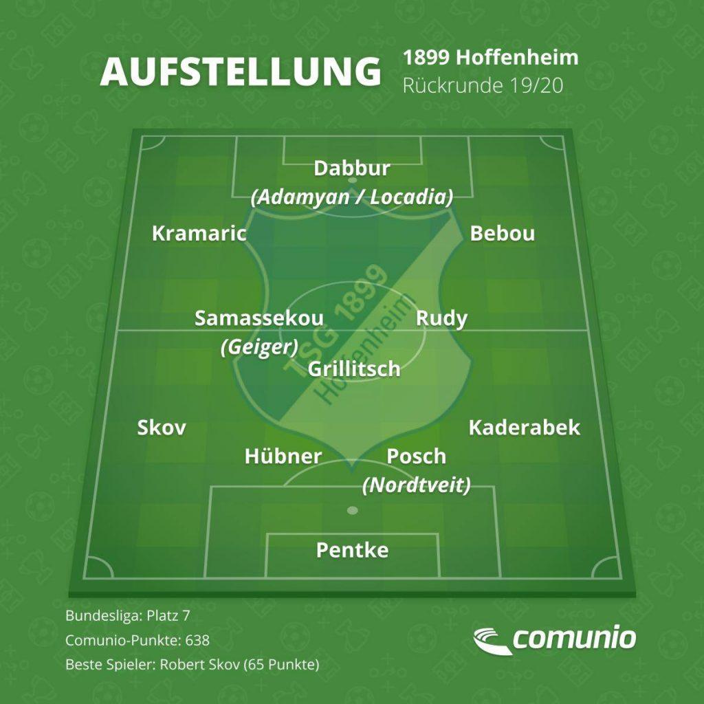 Die mögliche Aufstellung der TSG Hoffenheim zur Rückrunde.