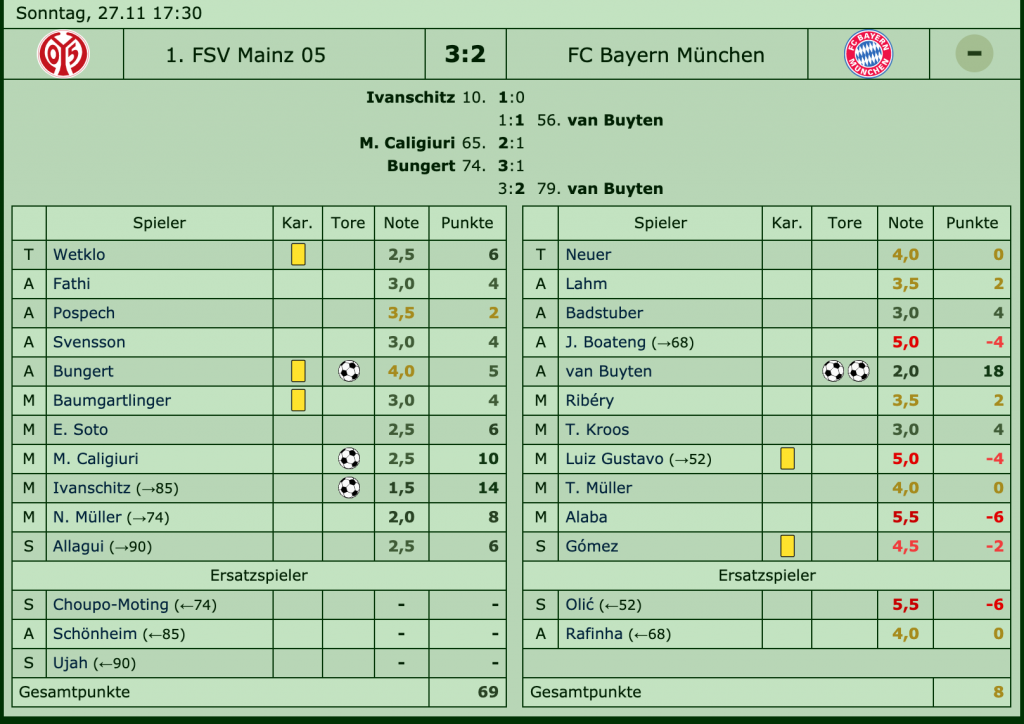 1. FSV Mainz 05 - FC Bayern 3:2 (1:0), 14. Spieltag, Saison 2011/12