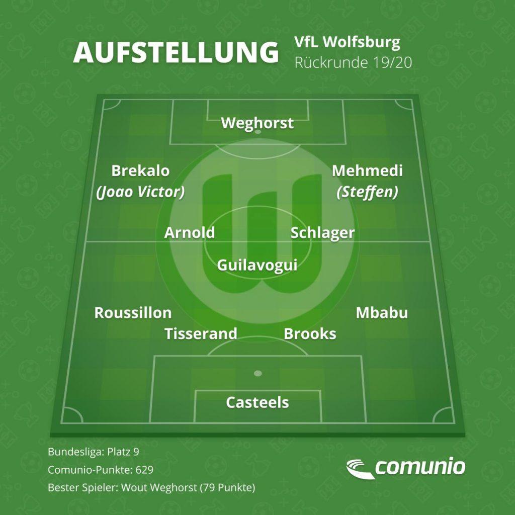 Die voraussichtliche Aufstellung des VfL Wolfsburg