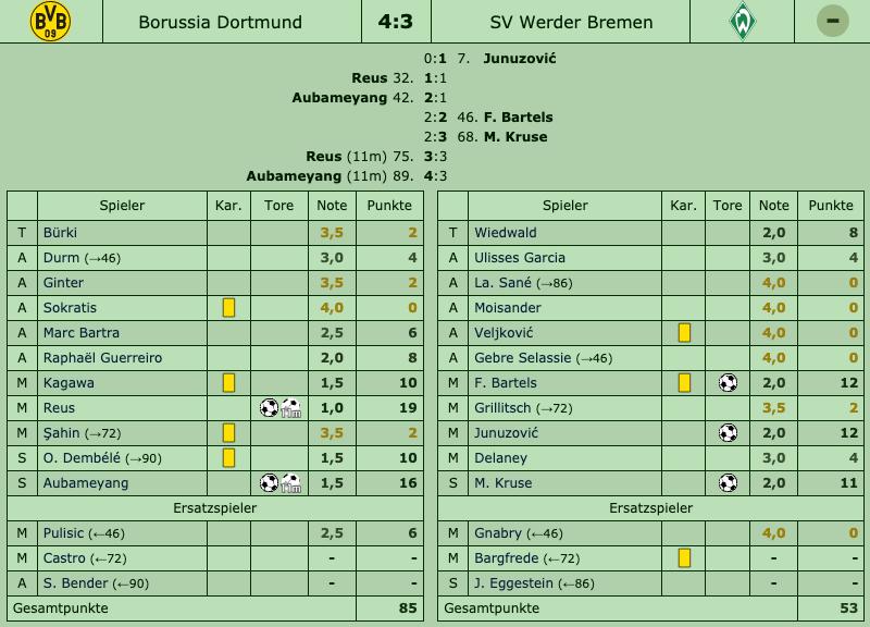 Borussia Dortmund - SV Werder Bremen 4:3 (2:1) , 34. Spieltag 2016/17