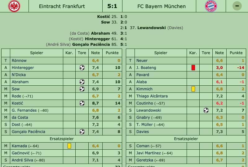 Eintracht Frankfurt - FC Bayern 5:1 (2:1), 10. Spieltag, Saison 2019/20