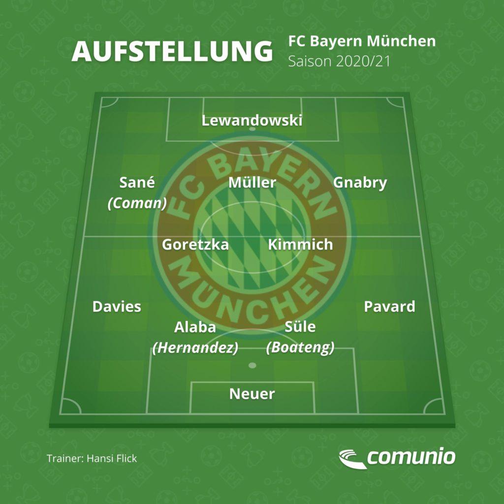 So könnte die Stammelf des FC Bayern in der Saison 2020/21 aussehen.