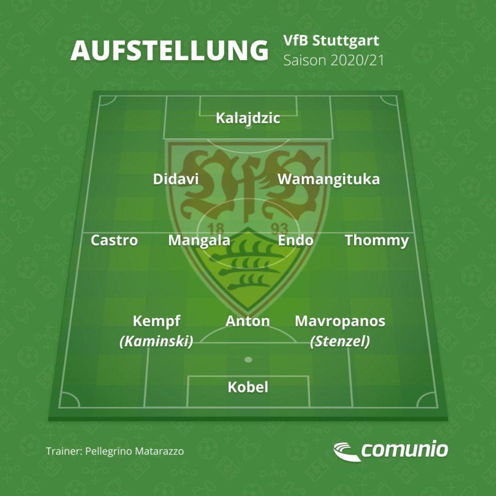 Team-Aufstellung Stuttgart